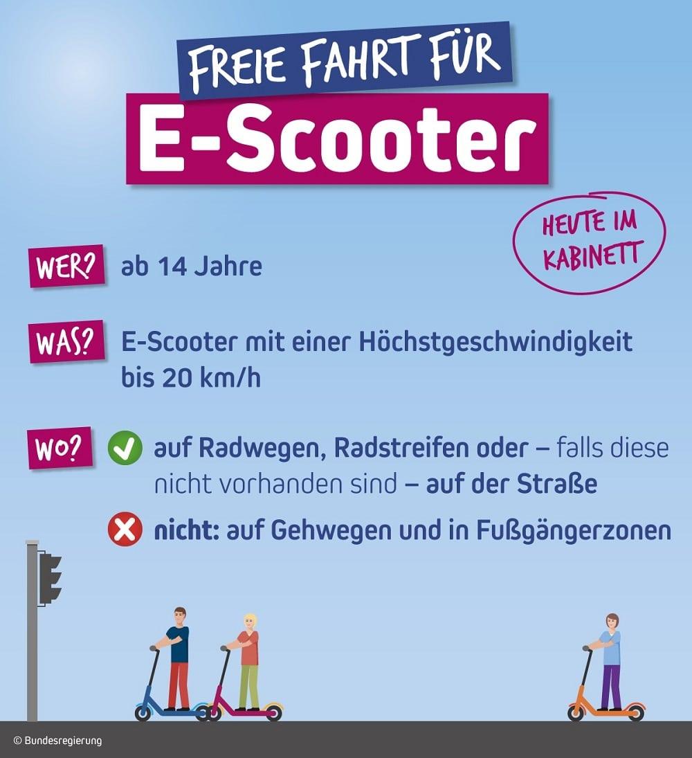 E-Scooter Zulassung in Deutschland
